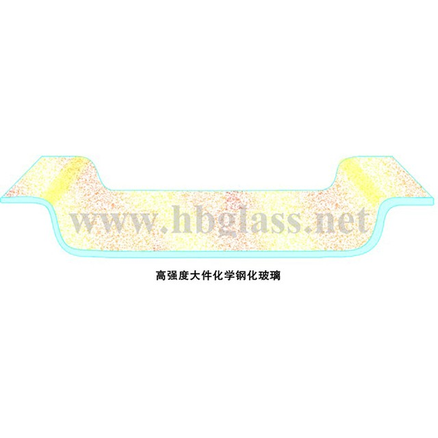 钢化玻璃(恒保化学钢化玻璃)